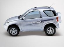 Sports Utility Vehicle (SUV 2.0)