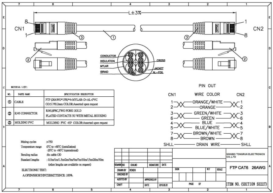 Где находятся, используются кабели Ethernet Cat5e патч? . Большой патч каб
